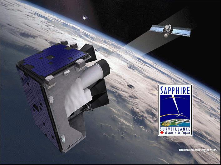 Sapphire Space Surveillance Eoportal Directory
