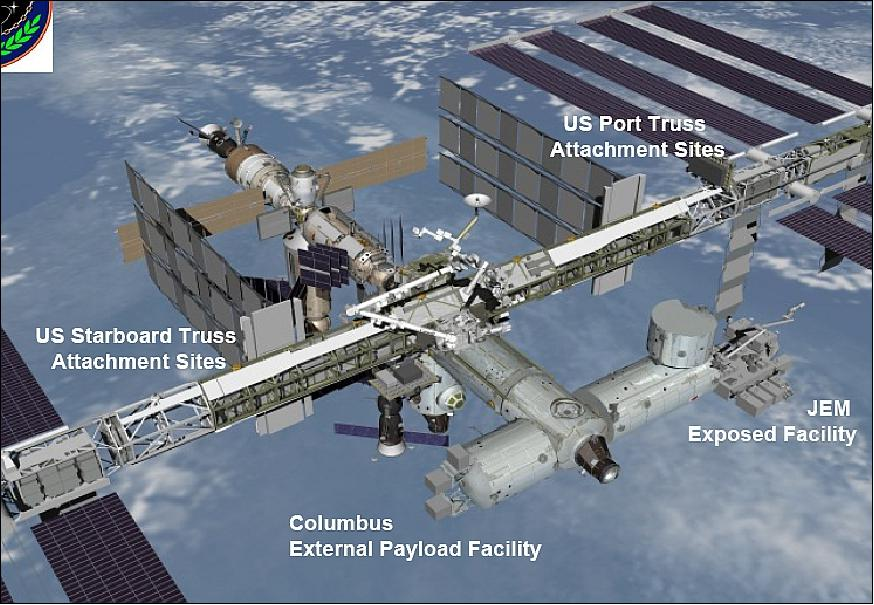 Iss Jem Kibo Satellite Missions Eoportal Directory