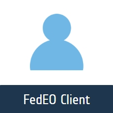 fedeo client
