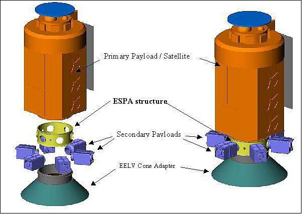 STP-S26 - eoPortal Directory - Satellite Missions