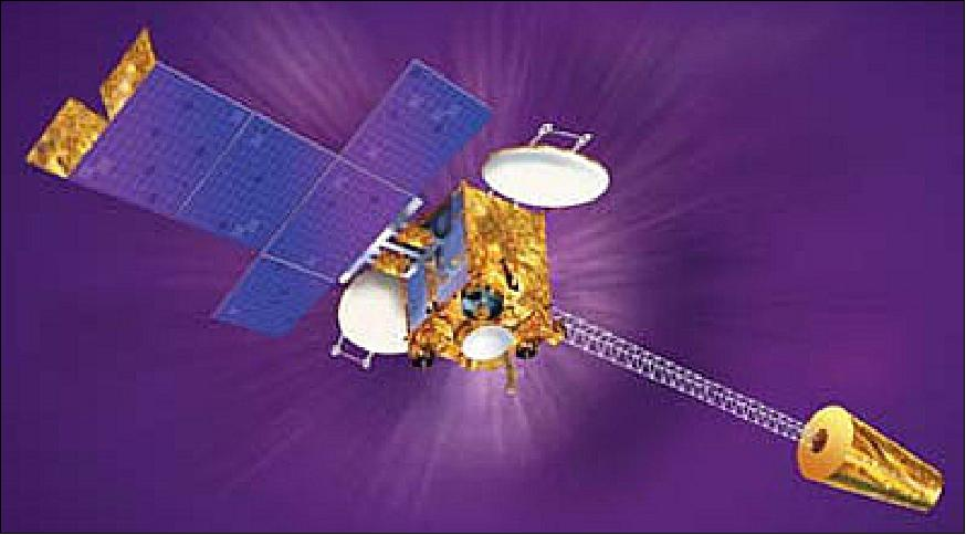 INSAT-3 - eoPortal Directory - Satellite Missions