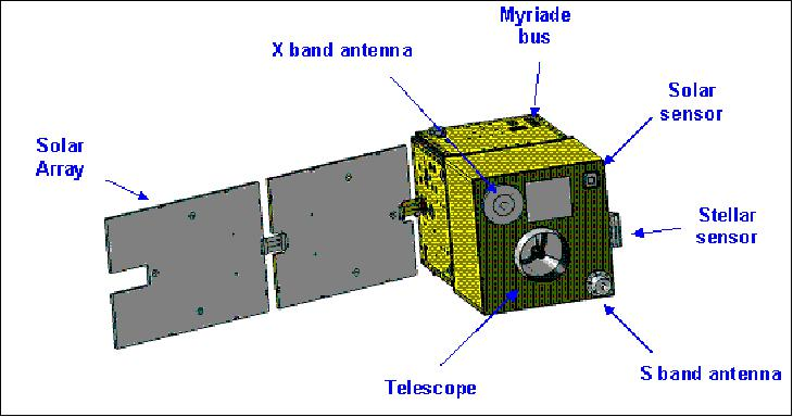 AlSat2_At_Anchor0