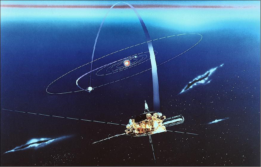 Ulysses Eoportal Directory Satellite Missions