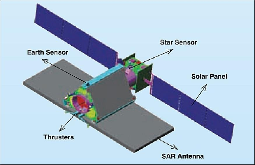 Risat 1 Eoportal Directory Satellite Missions