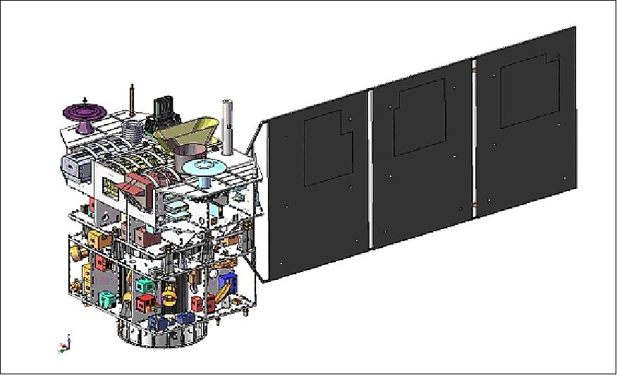 CBERS - Second Generation - eoPortal Directory - Satellite Missions