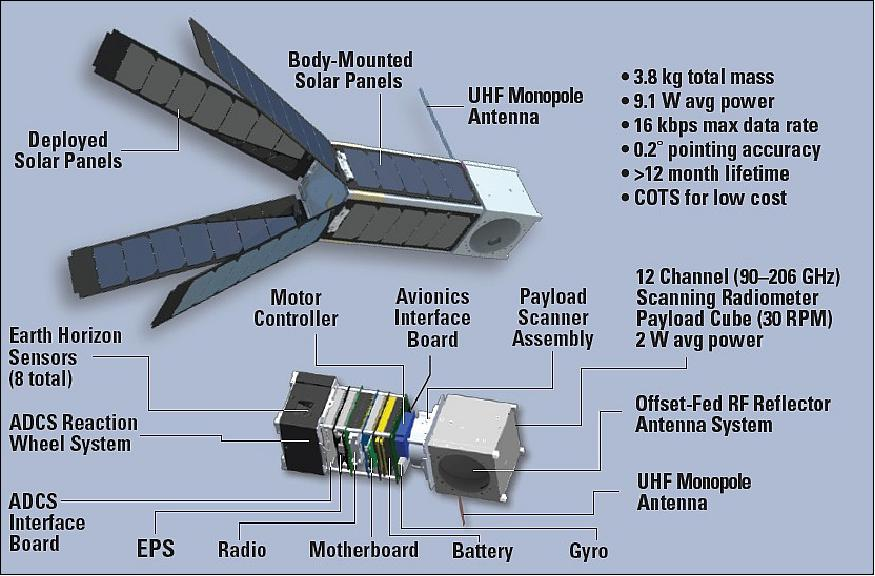 MicroMAS-2 - eoPortal Directory - Satellite Missions