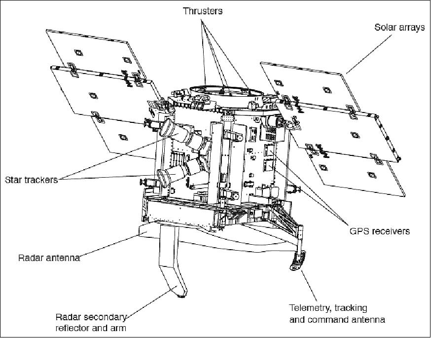 04 Ford Taurus Engine Diagram Free Download Electrical Circuit