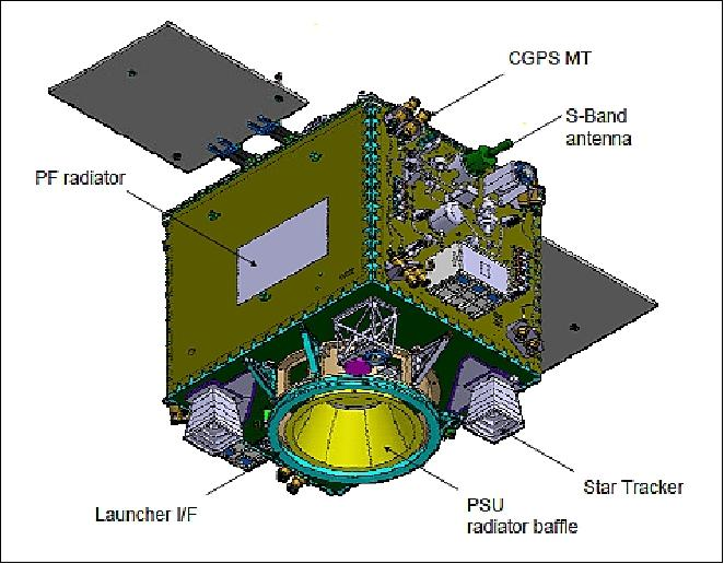 Microscope Eoportal Directory Satellite Missions
