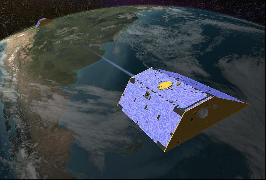 GRACE - eoPortal Directory - Satellite Missions