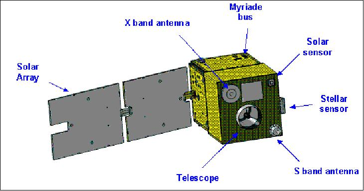 AlSat2_At Anchor0