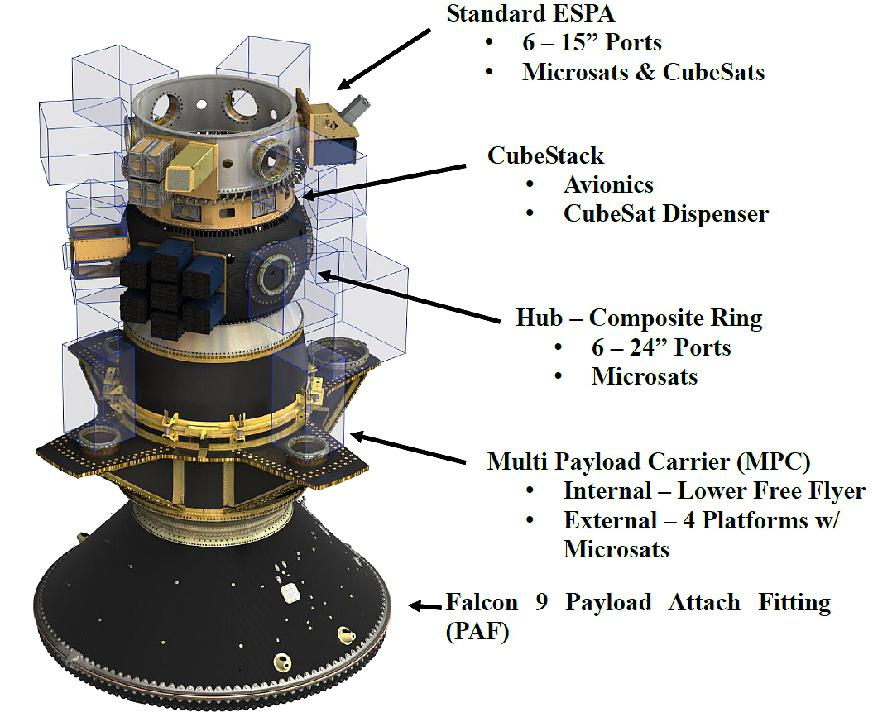 SSO-A - eoPortal Directory - Satellite Missions
