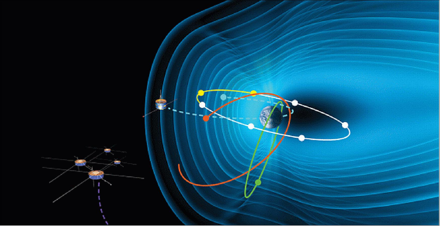 Soho Eoportal Directory Satellite Missions What is space weather ? soho eoportal directory satellite