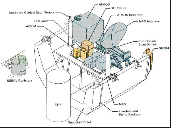 ATLAS - eoPortal Directory - Satellite Missions