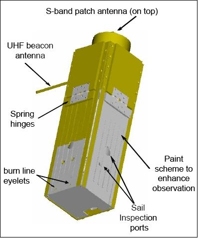 Nanosail D Eoportal Directory Satellite Missions
