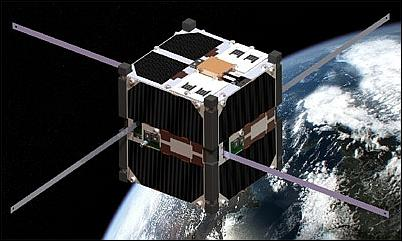Somp Satellite Missions Eoportal Directory