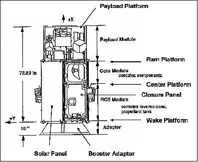 International 7300 Wiring Diagram as well S10 Will Not Start Battery Good 419887 as well Crossfire 150 wiring diagram also Allison Transmission 2000 Wiring Diagram further International Vin Location. on international 4700 wiring diagram pdf