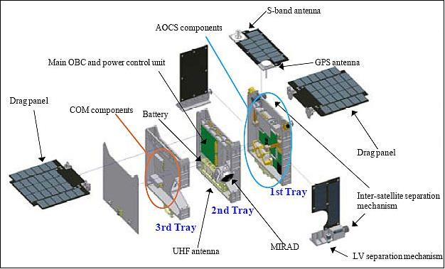 Jc2sat Ff Satellite Missions Eoportal Directory